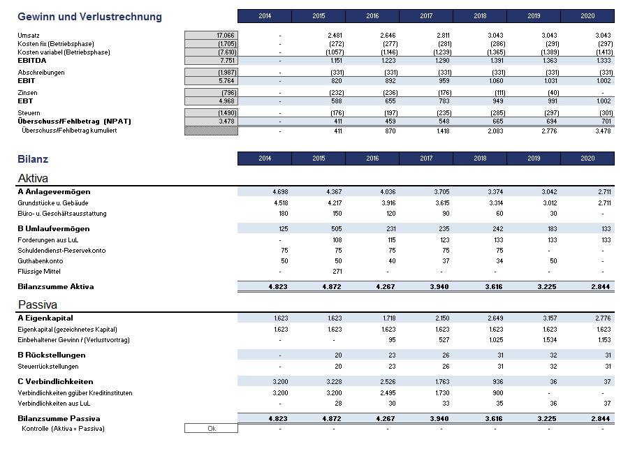 Bilanzanalyse Mit Excel Excel Inside Solutions 5