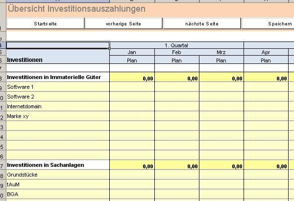 Excel Vorlage Rentabilitatsplanung Kostenlose 15